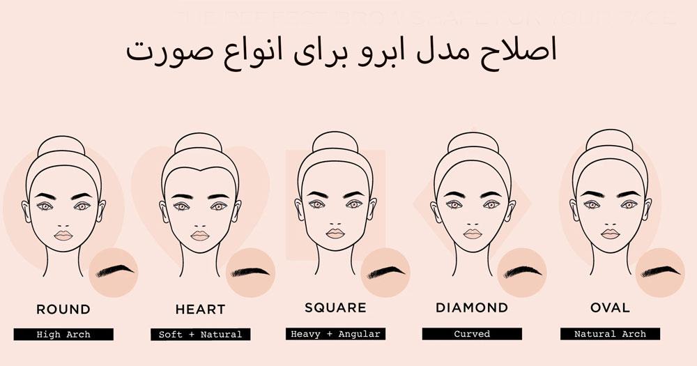 آموزش اصلاح ابرو برای انواع صورت زنانه