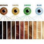 آموزش همپایه کردن و یک رنگ کردن موهای چند رنگ
